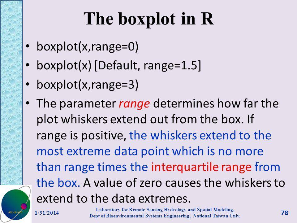 The boxplot in R boxplot(x,range=0) boxplot(x) [Default, range=1.5]